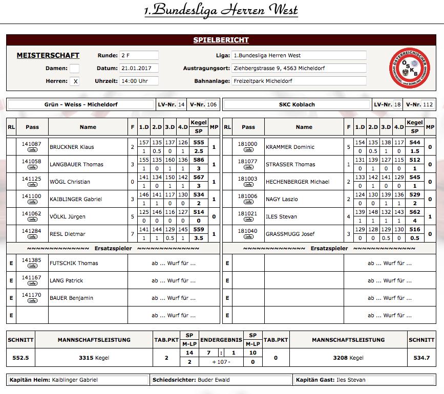 BL_F2_GW Micheldorf-SKC Koblach