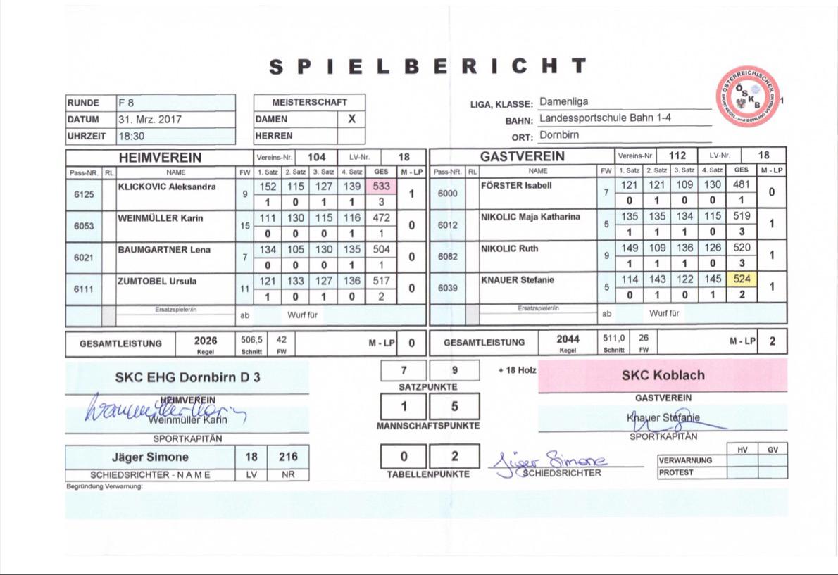 D_F8_EHG 3-Koblach