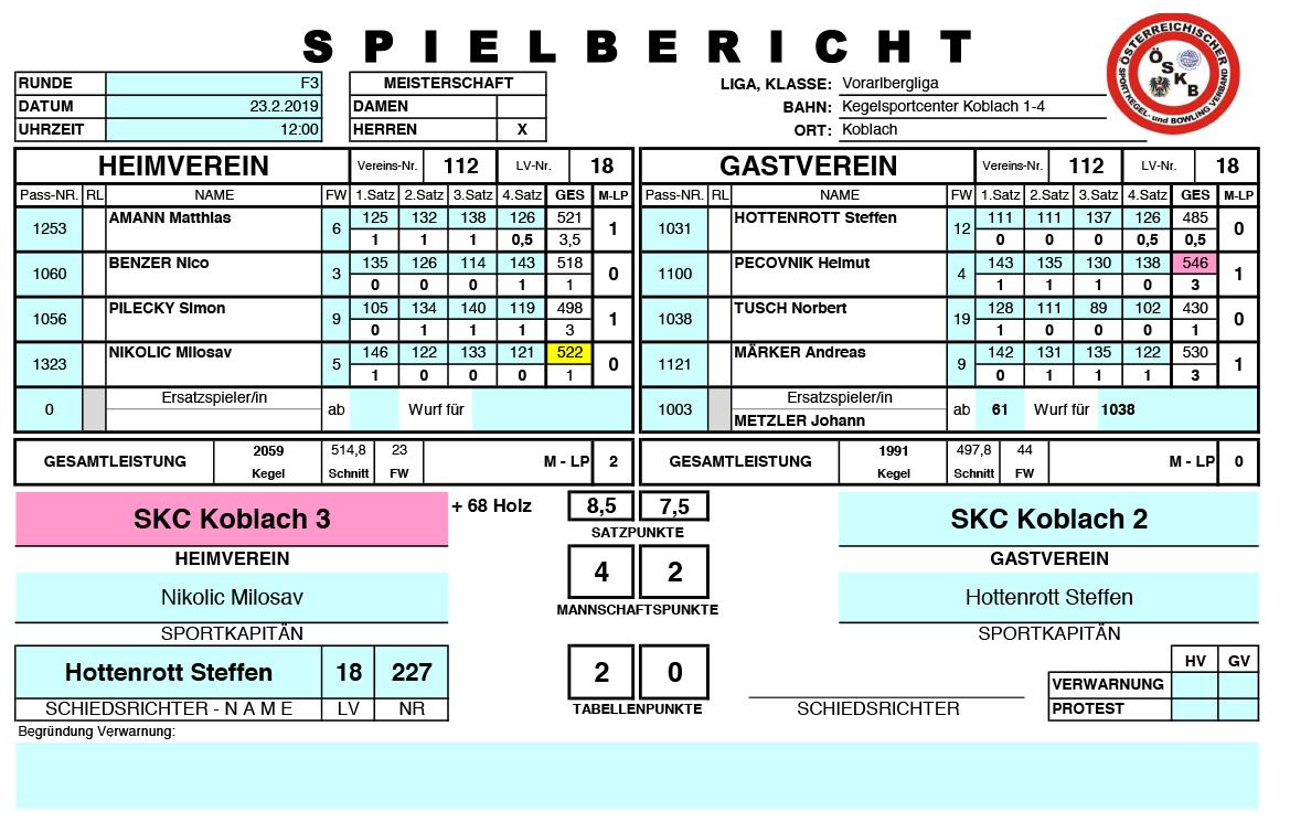 F3_SKC_Koblach_3-SKC_Koblach_2