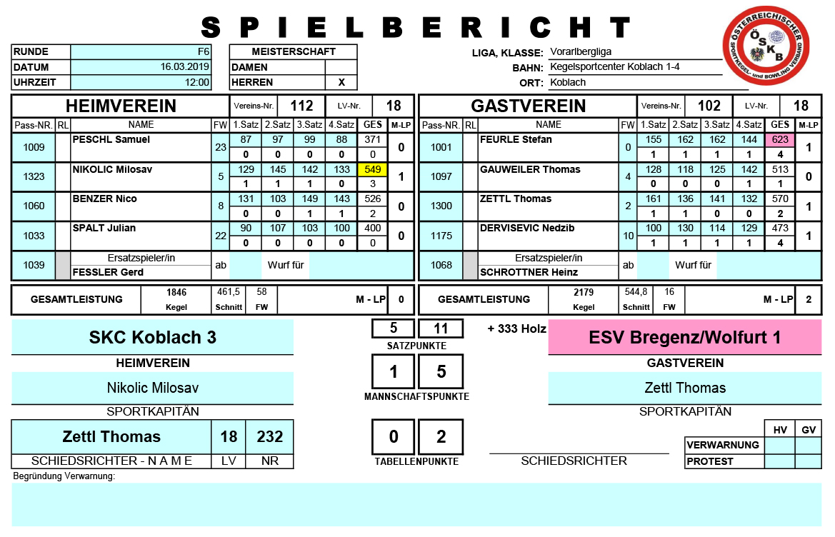 F6_SKC_Koblach_3-ESV_Breg._Wolf._1