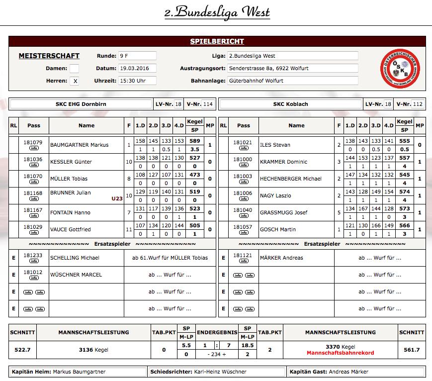F9_EHG Dornbirn - SKC Koblach