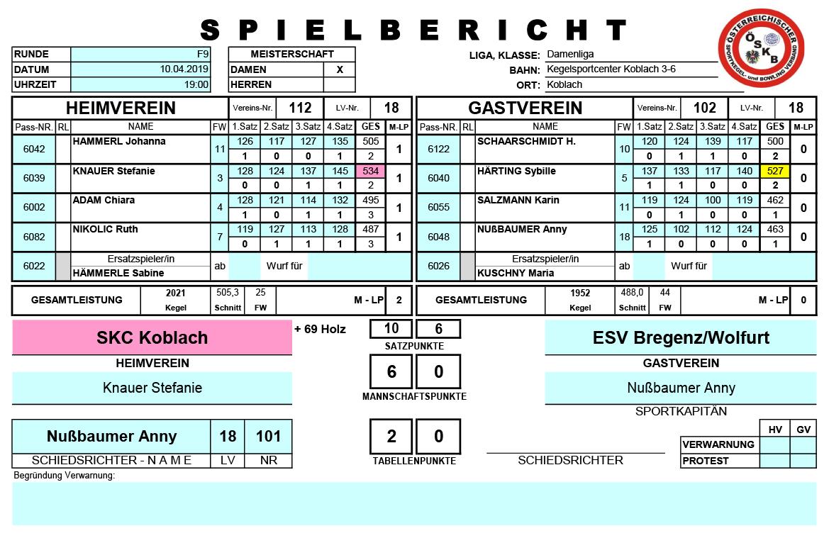 F9_SKC_Koblach-ESV_Breg._Wolf