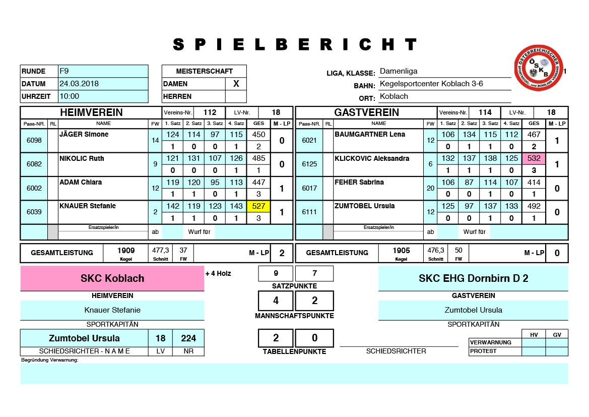F9_SKC_Koblach-SKC_EHG_2