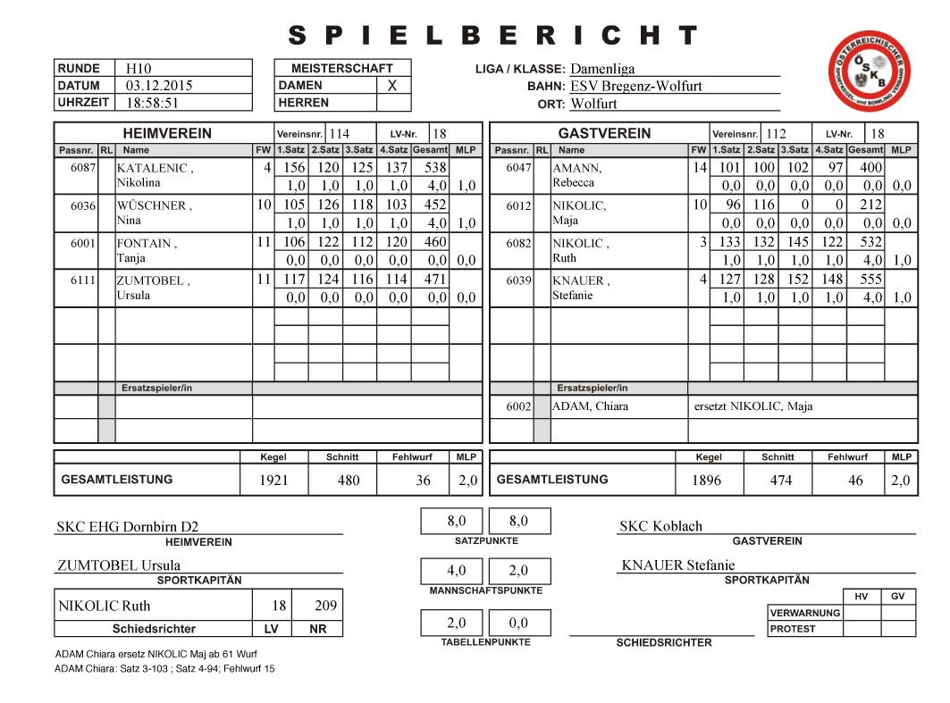 H10_EHG_Damen_2_vs_SKC_Koblach