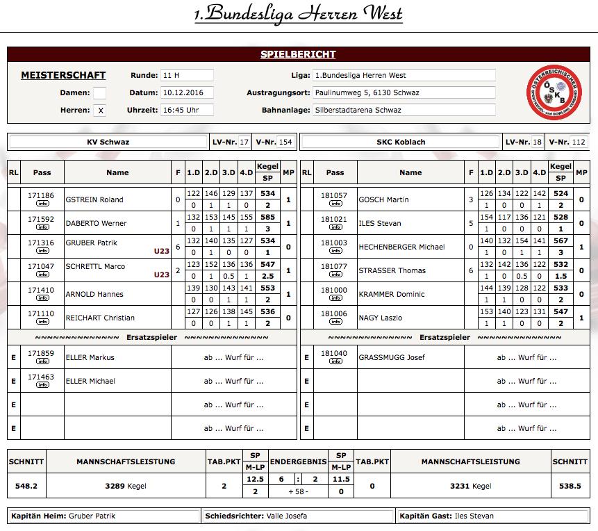 H11_Schwaz - Koblach