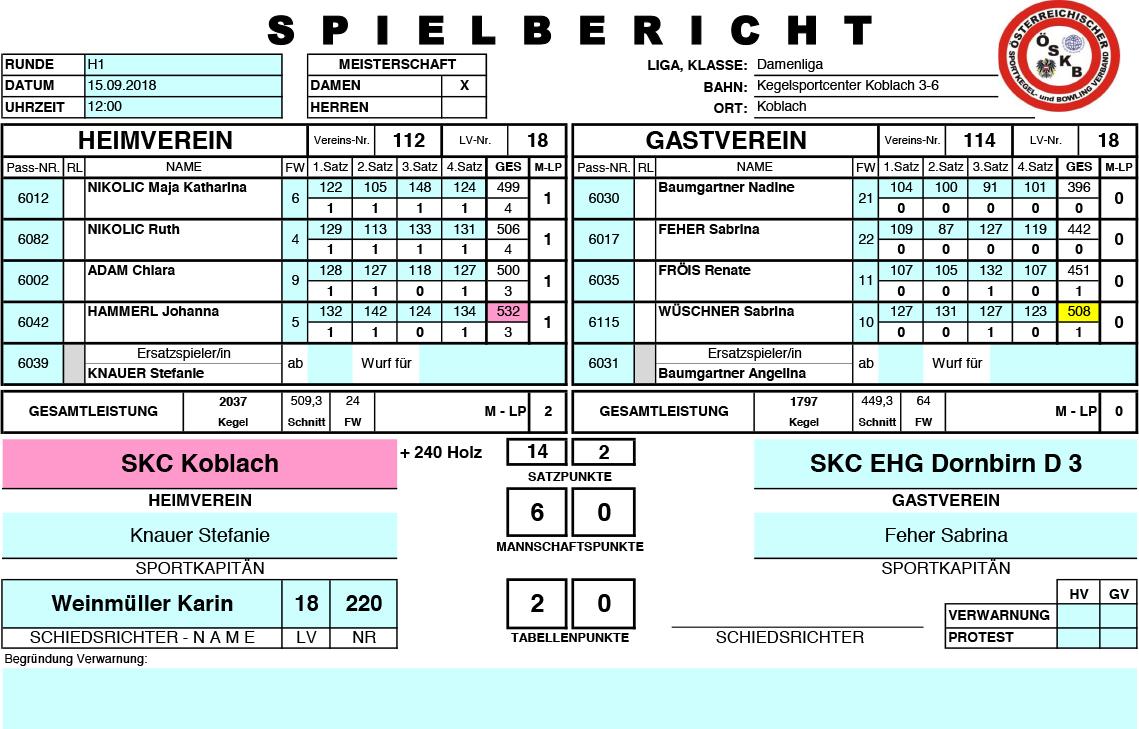 H1_SKC_Koblach-EHG_Dornbirn_3