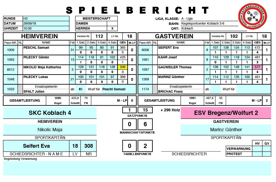 H2_SKC_Koblach_4-ESV_Breg._Wolf._2-1