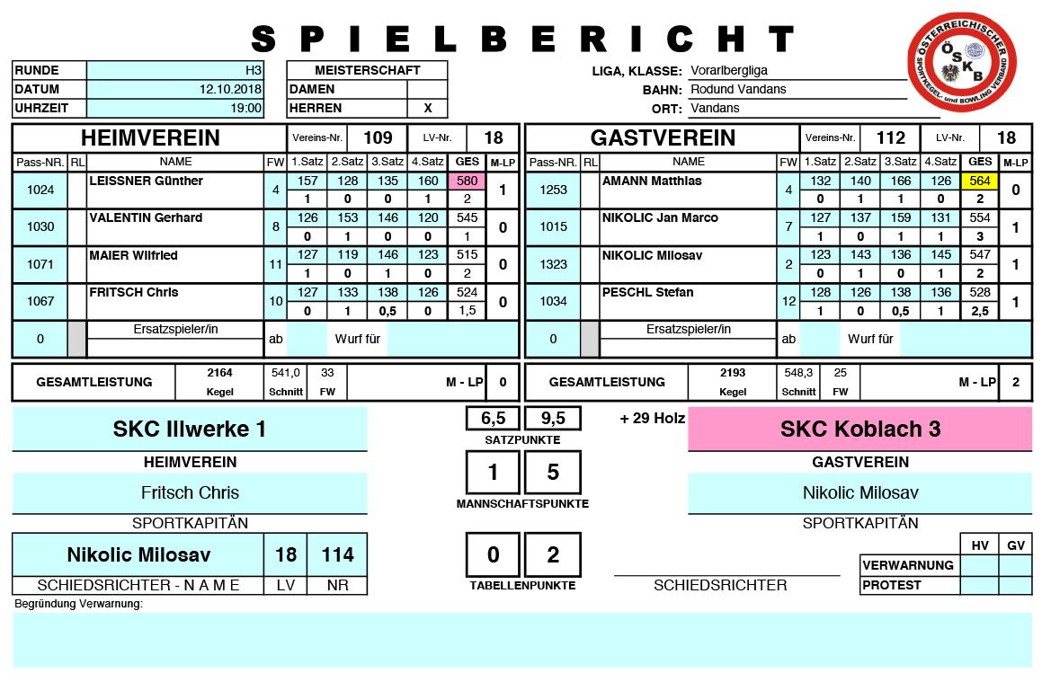 H3_SKC_Illwerke_1-SKC_Koblach_3