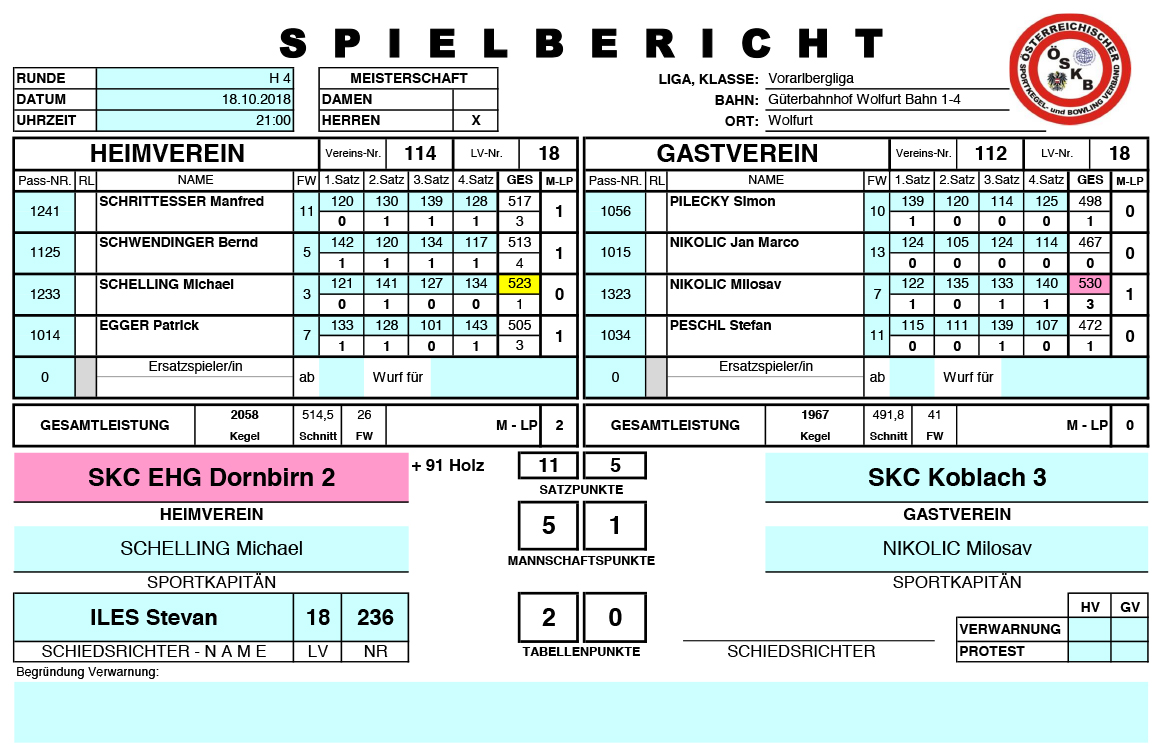 H4_EHG_Dornbirn_2-SKC_Koblach_3