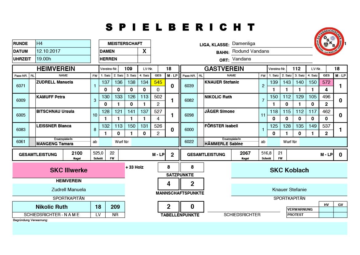 H4_SKC_Illwerke-SKC_Koblach