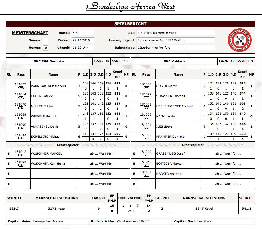 H5_BL_SKC EHG Dornbirn - SKC Koblach
