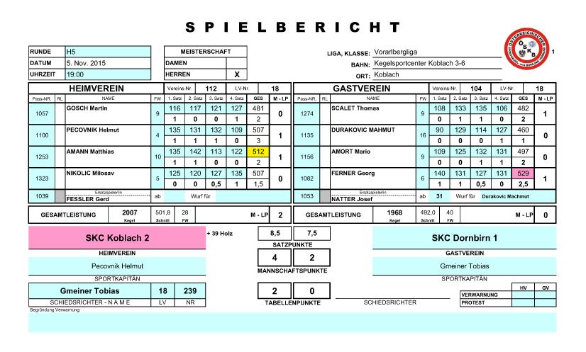 H5_Koblach 2-SKC Dornbirn 1