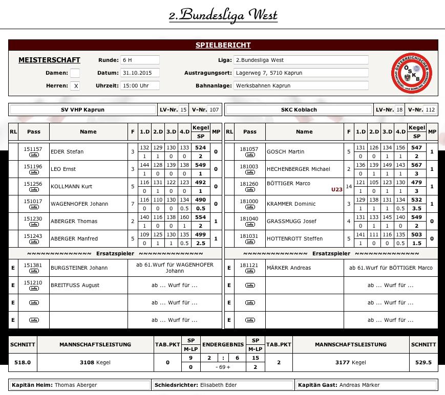 H6_BL_Kaprun - SKC Koblach