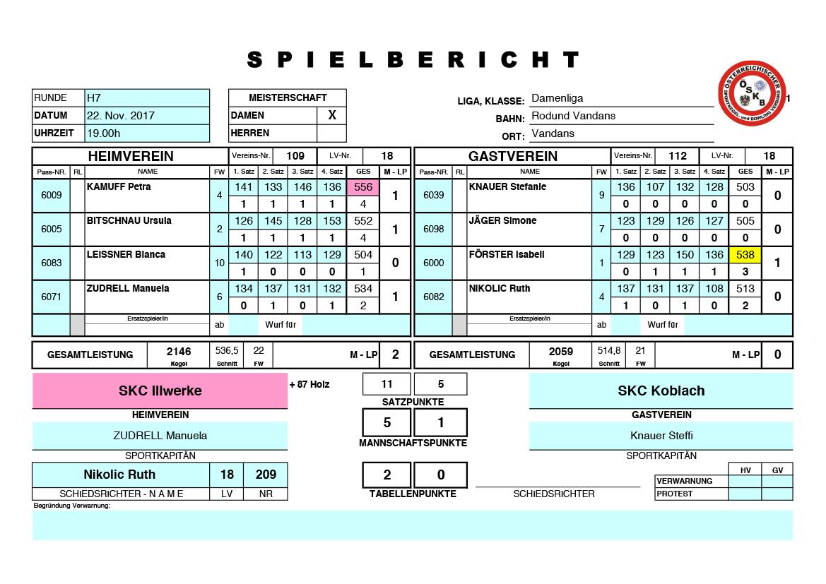 H7_SKC_Ilwerke-SKC_Koblach