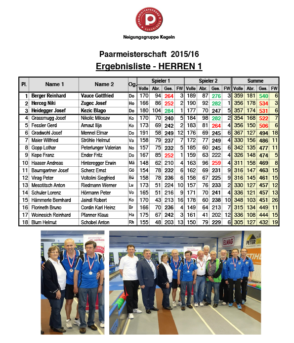 PM 2015_16 Ergebnisliste HERREN 1